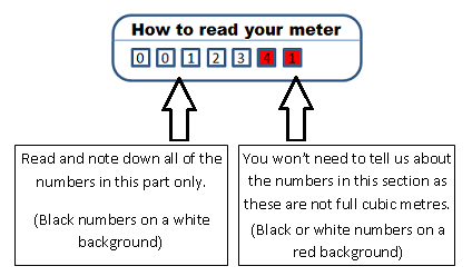 how to read your meter.png